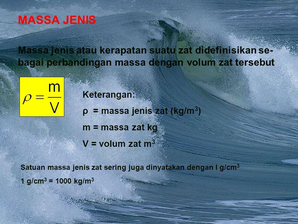 Adaptif Hal.: 3 Isi dengan Judul Halaman Terkait MASSA JENIS Massa jenis atau kerapatan suatu zat didefinisikan se- bagai perbandingan massa dengan volum zat tersebut Keterangan: ρ = massa jenis zat (kg/m 3 ) m = massa zat kg V = volum zat m 3 Satuan massa jenis zat sering juga dinyatakan dengan I g/cm 3 1 g/cm 3 = 1000 kg/m 3
