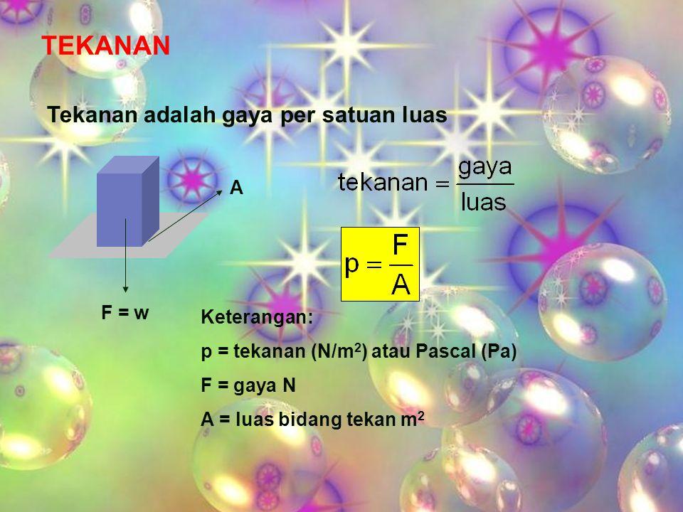 Adaptif Hal.: 4 Isi dengan Judul Halaman Terkait TEKANAN Keterangan: p = tekanan (N/m 2 ) atau Pascal (Pa) F = gaya N A = luas bidang tekan m 2 F = w A Tekanan adalah gaya per satuan luas