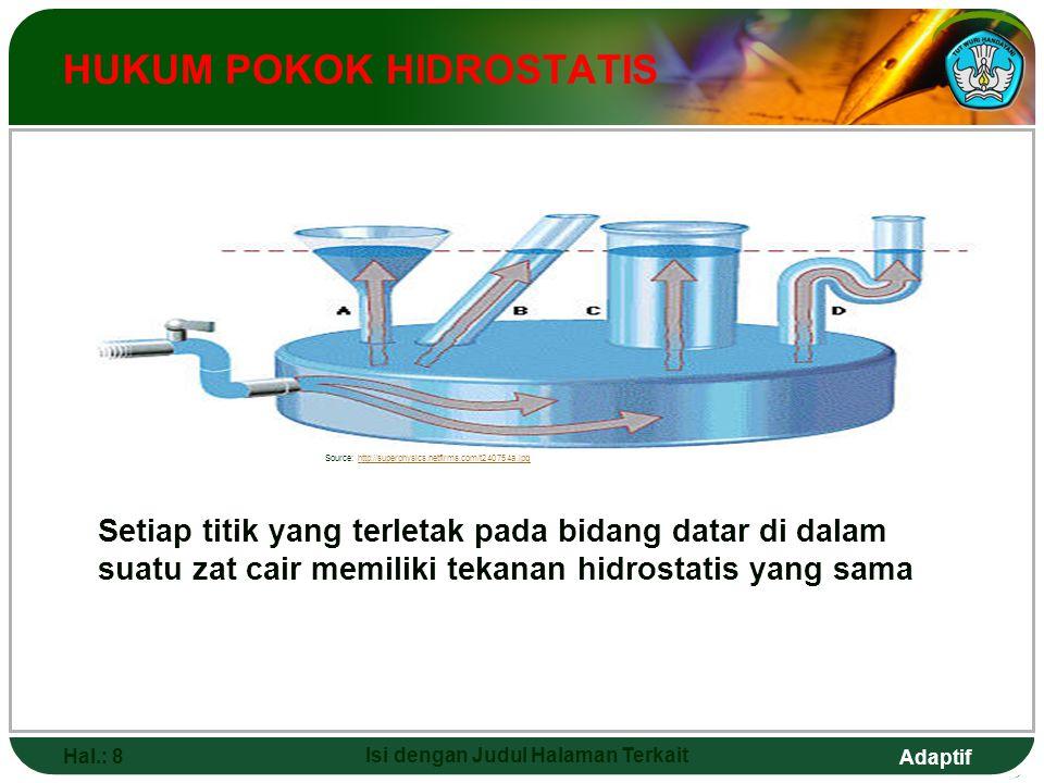 Adaptif Hal.: 8 Isi dengan Judul Halaman Terkait HUKUM POKOK HIDROSTATIS Source: http://superphysics.netfirms.com/t240754a.jpghttp://superphysics.netfirms.com/t240754a.jpg Setiap titik yang terletak pada bidang datar di dalam suatu zat cair memiliki tekanan hidrostatis yang sama