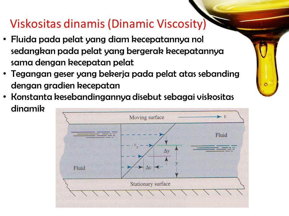 Fluida pada pelat yang diam kecepatannya nol sedangkan pada pelat yang bergerak kecepatannya sama dengan kecepatan pelat Tegangan geser yang bekerja pada pelat atas sebanding dengan gradien kecepatan Konstanta kesebandingannya disebut sebagai viskositas dinamik Viskositas dinamis (Dinamic Viscosity)