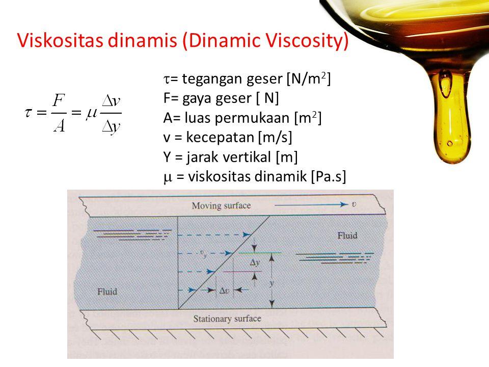  = tegangan geser [N/m 2 ] F= gaya geser [ N] A= luas permukaan [m 2 ] v = kecepatan [m/s] Y = jarak vertikal [m]  = viskositas dinamik [Pa.s]