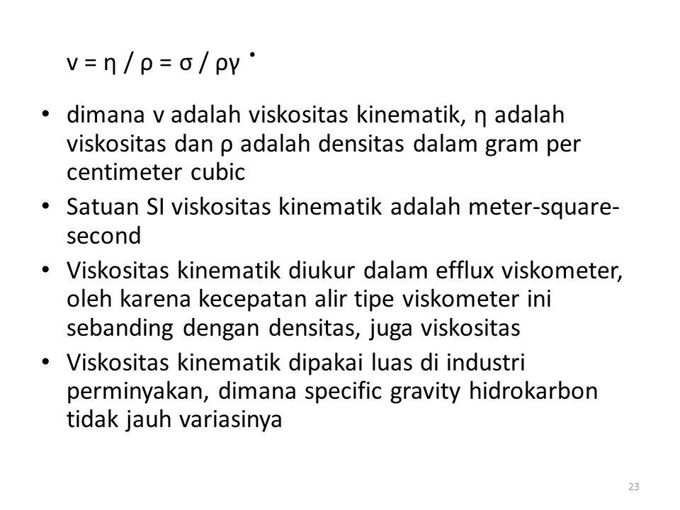 v = η / ρ = σ / ργ dimana v adalah viskositas kinematik, η adalah viskositas dan ρ adalah densitas dalam gram per centimeter cubic Satuan SI viskositas kinematik adalah meter-square- second Viskositas kinematik diukur dalam efflux viskometer, oleh karena kecepatan alir tipe viskometer ini sebanding dengan densitas, juga viskositas Viskositas kinematik dipakai luas di industri perminyakan, dimana specific gravity hidrokarbon tidak jauh variasinya 23.