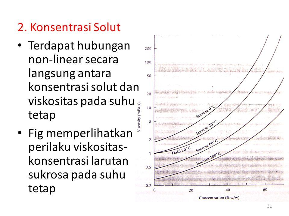 2. Konsentrasi Solut Terdapat hubungan non-linear secara langsung antara konsentrasi solut dan viskositas pada suhu tetap Fig memperlihatkan perilaku
