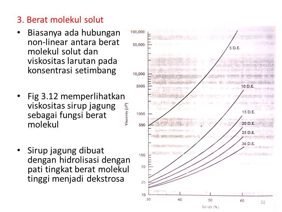 3. Berat molekul solut Biasanya ada hubungan non-linear antara berat molekul solut dan viskositas larutan pada konsentrasi setimbang Fig 3.12 memperli
