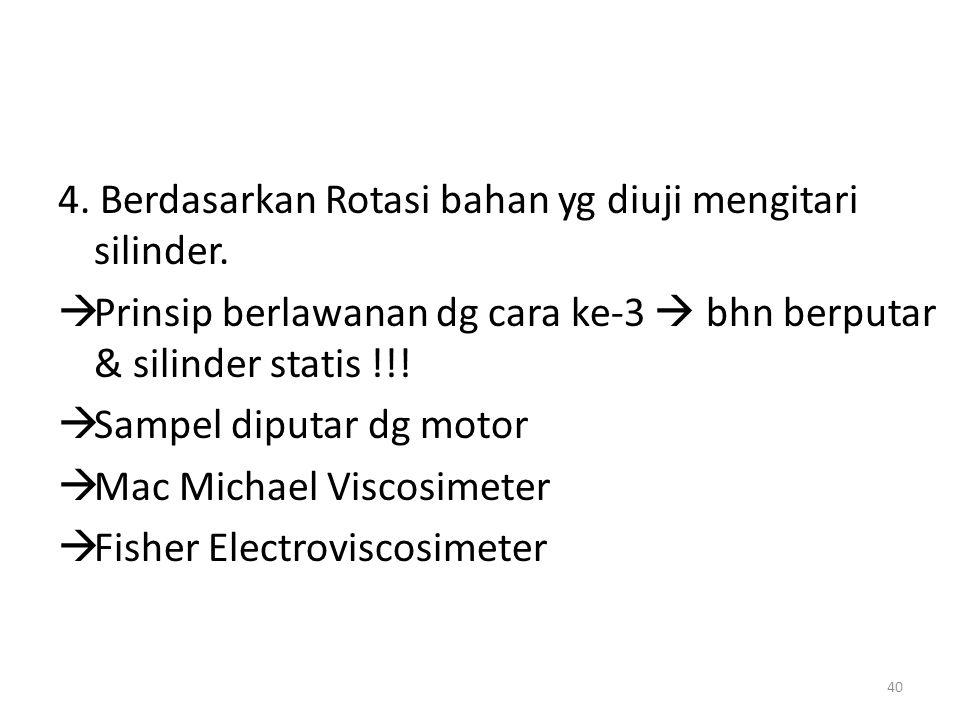 4. Berdasarkan Rotasi bahan yg diuji mengitari silinder.  Prinsip berlawanan dg cara ke-3  bhn berputar & silinder statis !!!  Sampel diputar dg mo