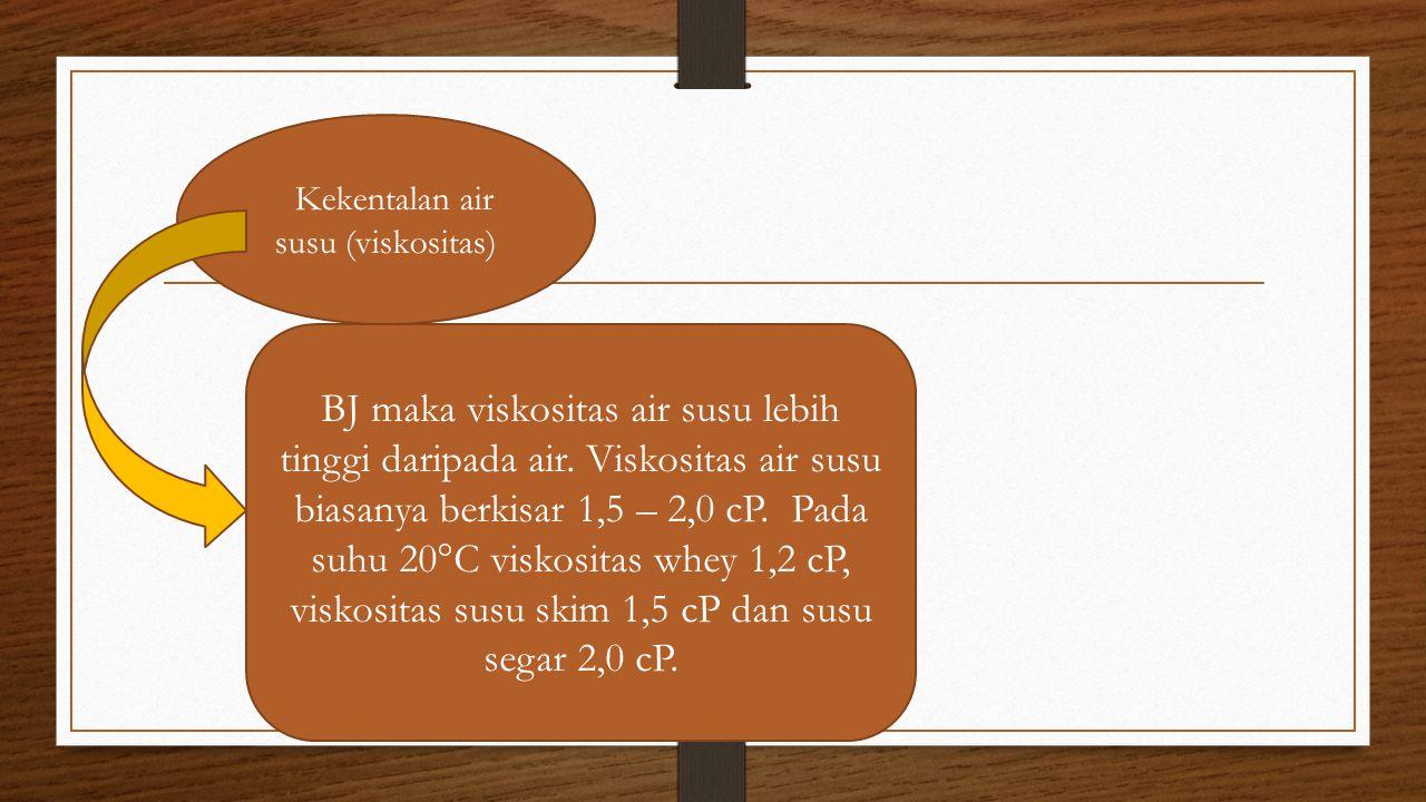 Kekentalan air susu (viskositas) BJ maka viskositas air susu lebih tinggi daripada air. Viskositas air susu biasanya berkisar 1,5 – 2,0 cP. Pada suhu