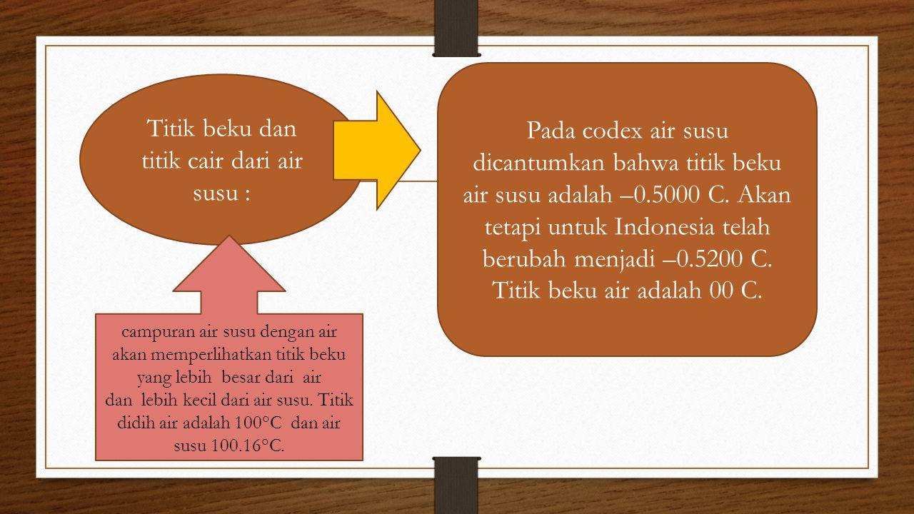 Titik beku dan titik cair dari air susu : Pada codex air susu dicantumkan bahwa titik beku air susu adalah –0.5000 C. Akan tetapi untuk Indonesia tela