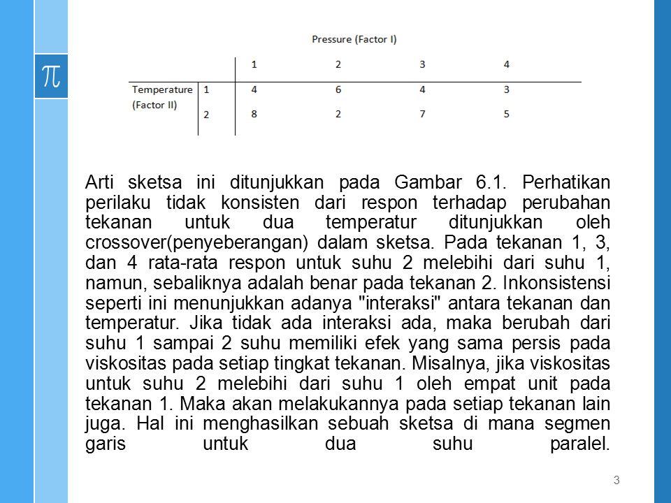 Lanjutan Desain matriks untuk model ini adalah matriks 6n x 12 dari satu dan nol.
