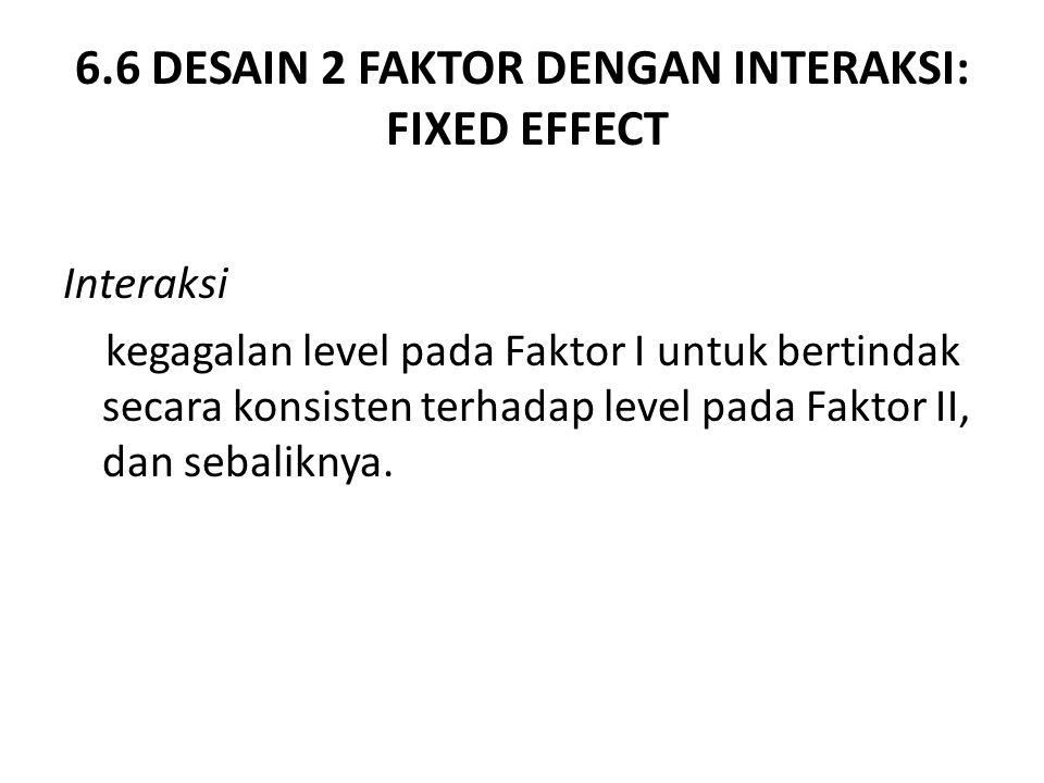 6.6 DESAIN 2 FAKTOR DENGAN INTERAKSI: FIXED EFFECT Interaksi kegagalan level pada Faktor I untuk bertindak secara konsisten terhadap level pada Faktor