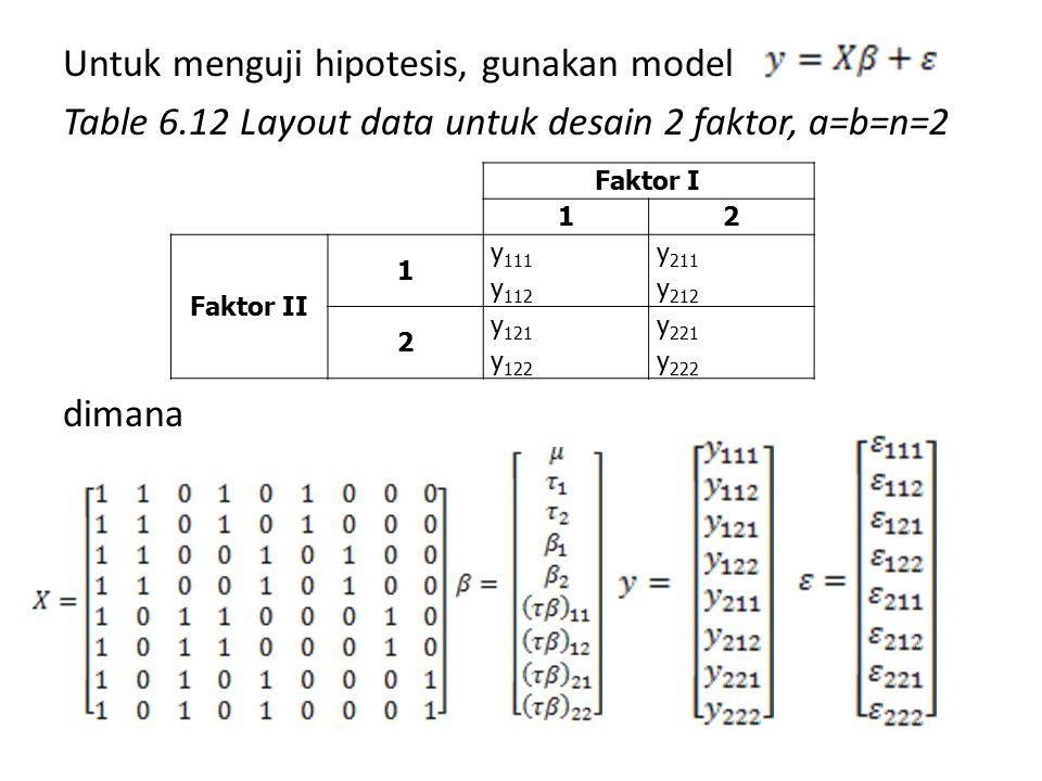 Faktor I 12 Faktor II 1 y 111 y 112 y 211 y 212 2 y 121 y 122 y 221 y 222 Untuk menguji hipotesis, gunakan model Table 6.12 Layout data untuk desain 2