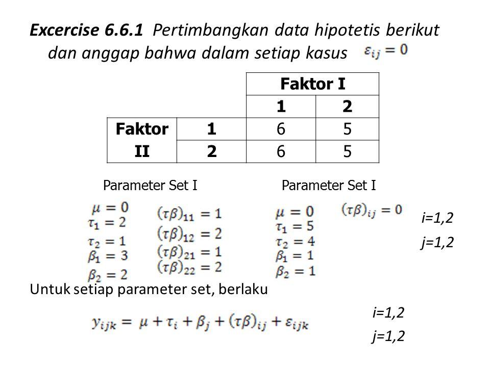Excercise 6.6.1 Pertimbangkan data hipotetis berikut dan anggap bahwa dalam setiap kasus i=1,2 j=1,2 Untuk setiap parameter set, berlaku i=1,2 j=1,2 F