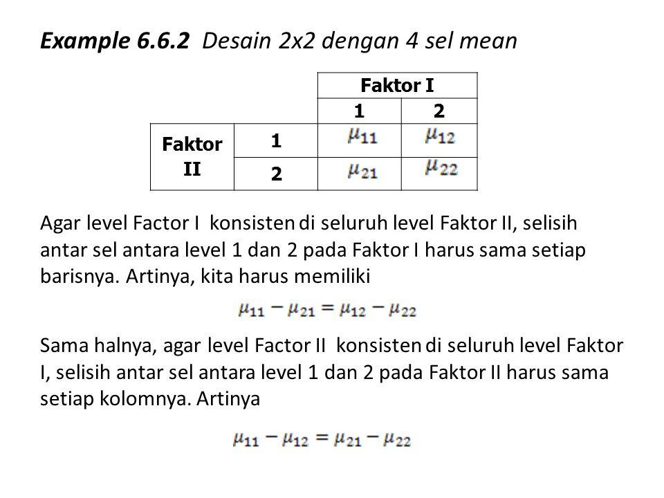 Example 6.6.2 Desain 2x2 dengan 4 sel mean Agar level Factor I konsisten di seluruh level Faktor II, selisih antar sel antara level 1 dan 2 pada Fakto