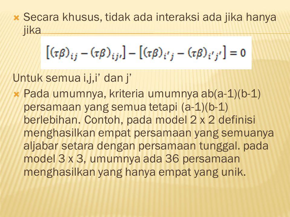  Secara khusus, tidak ada interaksi ada jika hanya jika Untuk semua i,j,i' dan j'  Pada umumnya, kriteria umumnya ab(a-1)(b-1) persamaan yang semua