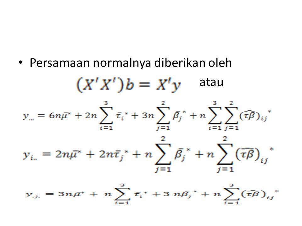 Persamaan normalnya diberikan oleh atau