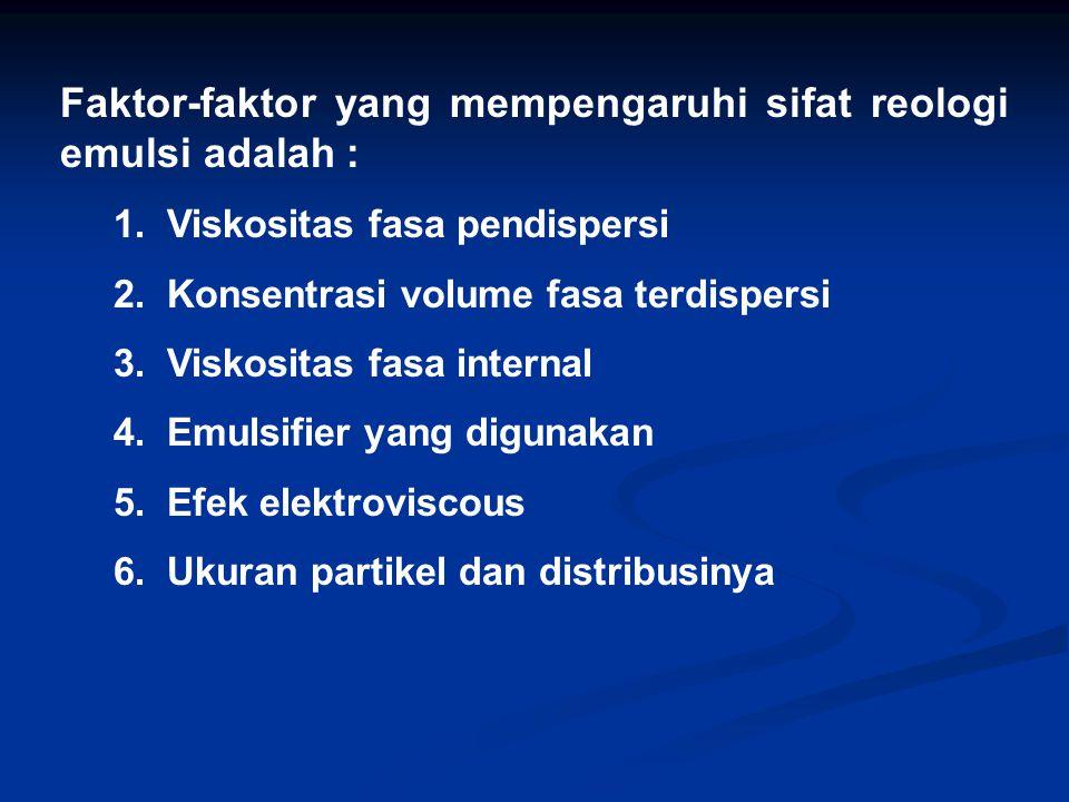 Faktor-faktor yang mempengaruhi sifat reologi emulsi adalah : 1.Viskositas fasa pendispersi 2.Konsentrasi volume fasa terdispersi 3.Viskositas fasa internal 4.Emulsifier yang digunakan 5.Efek elektroviscous 6.Ukuran partikel dan distribusinya