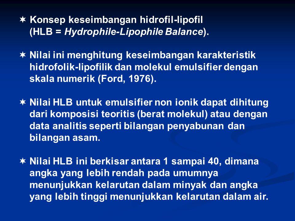  Konsep keseimbangan hidrofil-lipofil (HLB = Hydrophile-Lipophile Balance).  Nilai ini menghitung keseimbangan karakteristik hidrofolik-lipofilik da