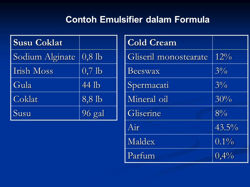 Contoh Emulsifier dalam Formula Susu Coklat Sodium Alginate 0,8 lb Irish Moss 0,7 lb Gula 44 lb Coklat 8,8 lb Susu 96 gal Cold Cream Gliseril monostea