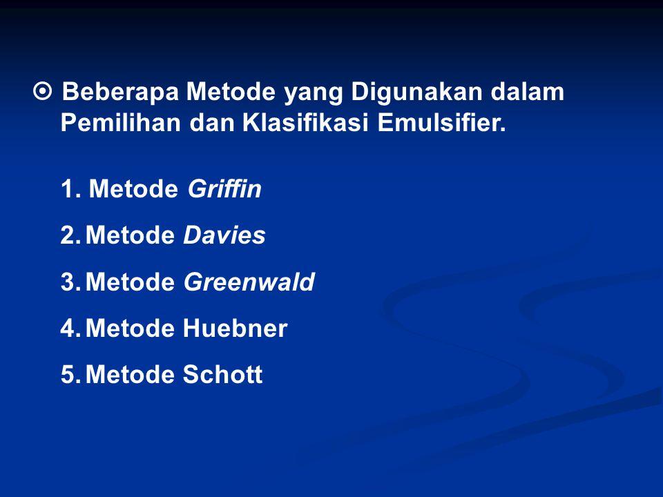  Beberapa Metode yang Digunakan dalam Pemilihan dan Klasifikasi Emulsifier. 1. Metode Griffin 2.Metode Davies 3.Metode Greenwald 4.Metode Huebner 5.M