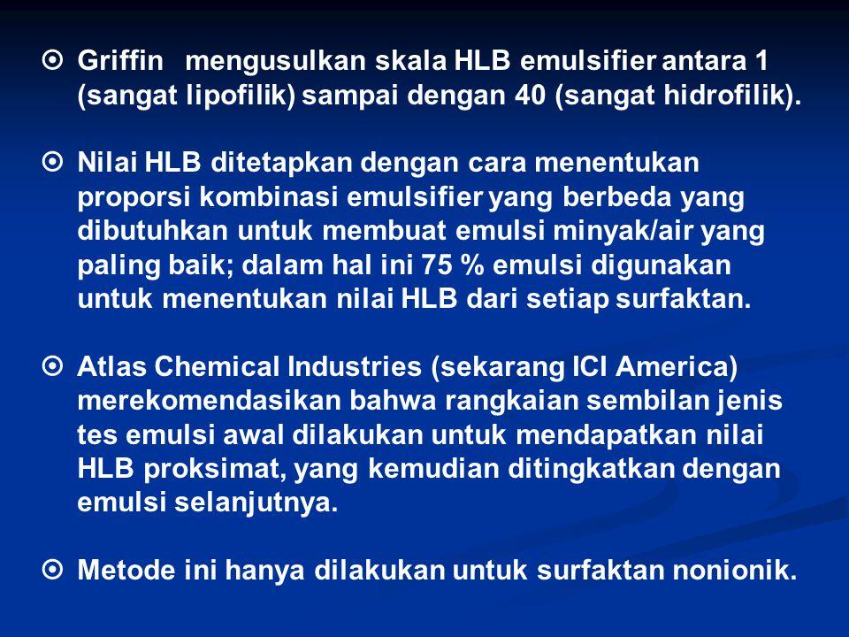  Griffin mengusulkan skala HLB emulsifier antara 1 (sangat lipofilik) sampai dengan 40 (sangat hidrofilik).  Nilai HLB ditetapkan dengan cara menent