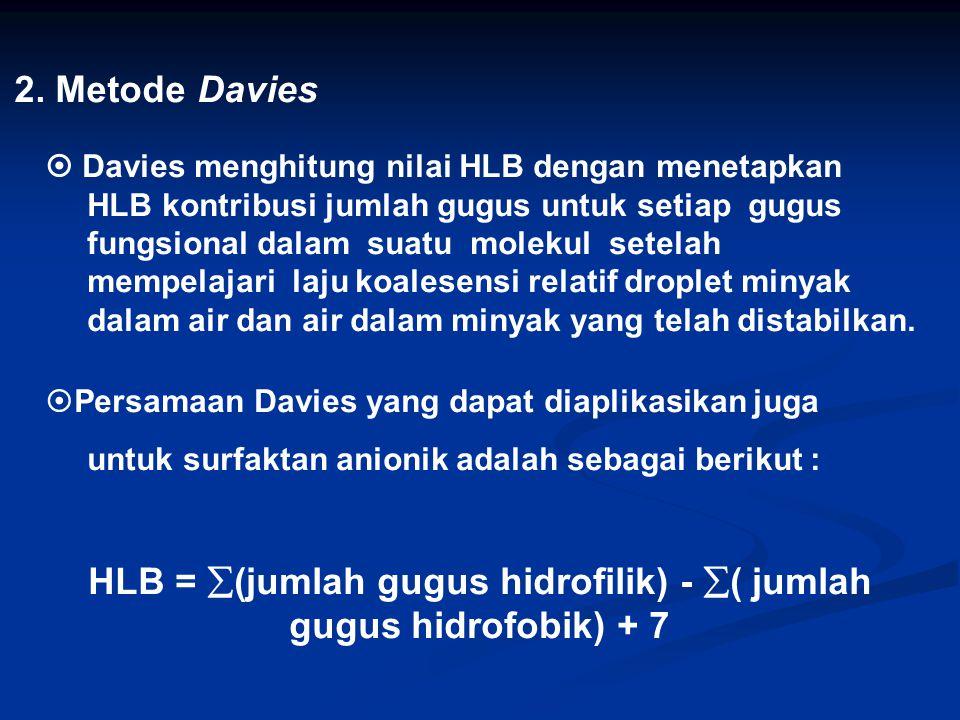 2. Metode Davies  Davies menghitung nilai HLB dengan menetapkan HLB kontribusi jumlah gugus untuk setiap gugus fungsional dalam suatu molekul setelah