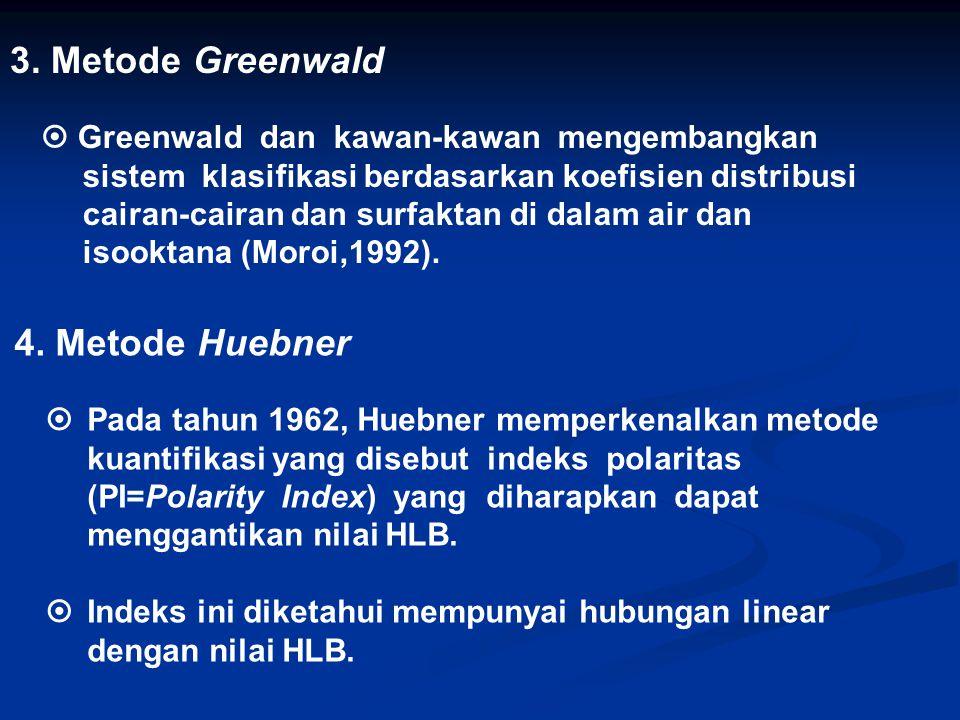 3. Metode Greenwald  Greenwald dan kawan-kawan mengembangkan sistem klasifikasi berdasarkan koefisien distribusi cairan-cairan dan surfaktan di dalam