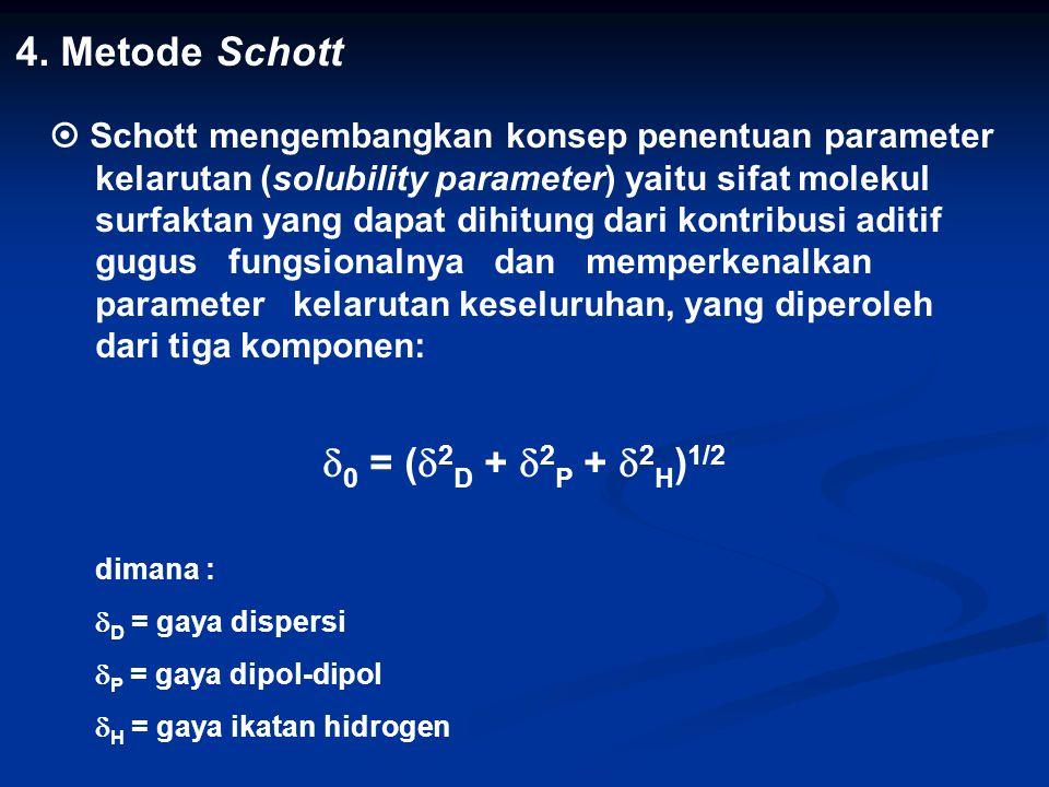 4. Metode Schott  Schott mengembangkan konsep penentuan parameter kelarutan (solubility parameter) yaitu sifat molekul surfaktan yang dapat dihitung