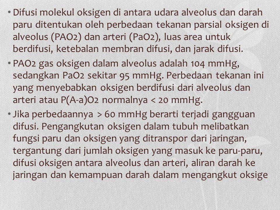 Difusi molekul oksigen di antara udara alveolus dan darah paru ditentukan oleh perbedaan tekanan parsial oksigen di alveolus (PAO2) dan arteri (PaO2), luas area untuk berdifusi, ketebalan membran difusi, dan jarak difusi.