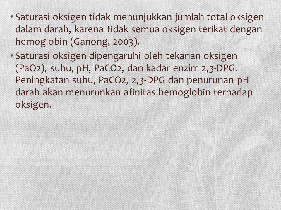 Saturasi oksigen tidak menunjukkan jumlah total oksigen dalam darah, karena tidak semua oksigen terikat dengan hemoglobin (Ganong, 2003).