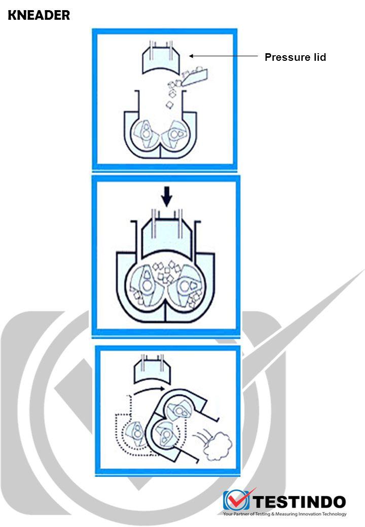 KNEADER Pressure lid