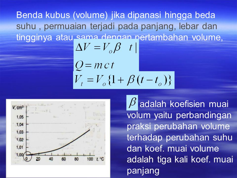 Benda kubus (volume) jika dipanasi hingga beda suhu, permuaian terjadi pada panjang, lebar dan tingginya atau sama dengan pertambahan volume, adalah koefisien muai volum yaitu perbandingan praksi perubahan volume terhadap perubahan suhu dan koef.