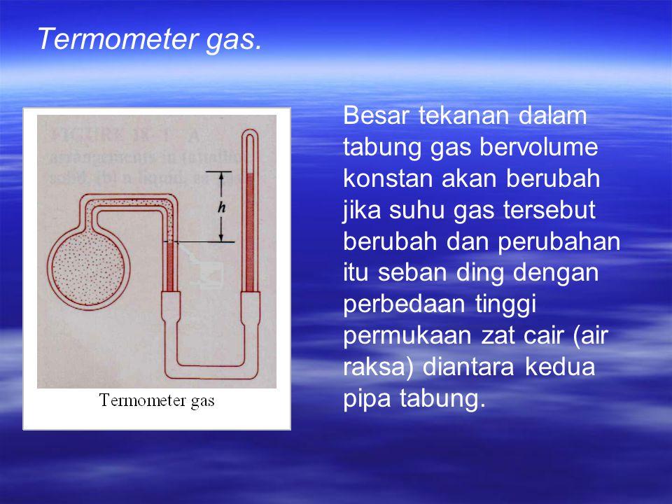 Termometer gas.