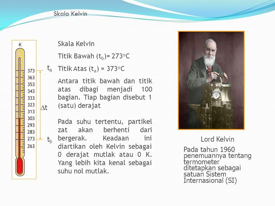tt Skala Kelvin tata tbtb Titik Bawah (t b )= 273 o C Titik Atas (t a ) = 373 o C Antara titik bawah dan titik atas dibagi menjadi 100 bagian. Tiap