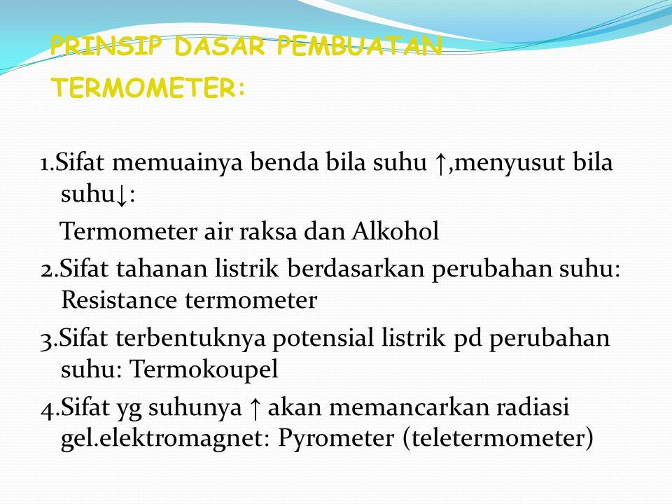 PRINSIP DASAR PEMBUATAN TERMOMETER: 1.Sifat memuainya benda bila suhu ↑,menyusut bila suhu ↓ : Termometer air raksa dan Alkohol 2.Sifat tahanan listri