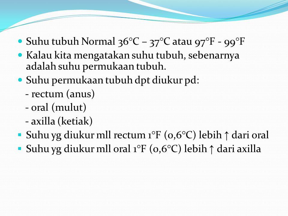 Suhu tubuh Normal 36°C – 37°C atau 97°F - 99°F Kalau kita mengatakan suhu tubuh, sebenarnya adalah suhu permukaan tubuh. Suhu permukaan tubuh dpt diuk