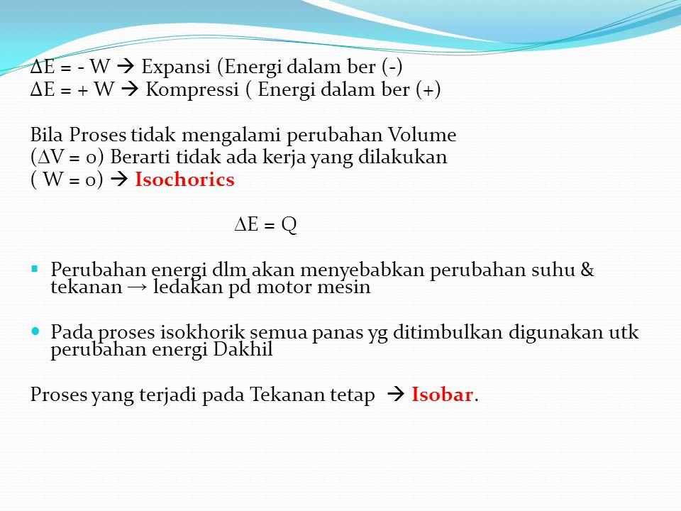 ∆E = - W  Expansi (Energi dalam ber (-) ∆E = + W  Kompressi ( Energi dalam ber (+) Bila Proses tidak mengalami perubahan Volume (  V = 0) Berarti t