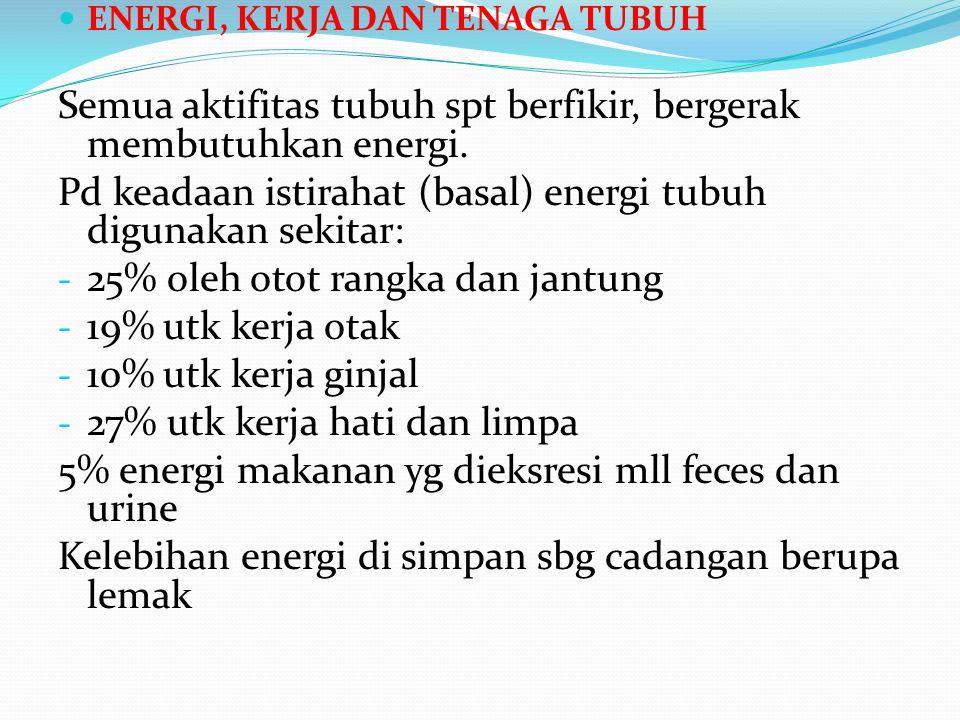 ENERGI, KERJA DAN TENAGA TUBUH Semua aktifitas tubuh spt berfikir, bergerak membutuhkan energi. Pd keadaan istirahat (basal) energi tubuh digunakan se
