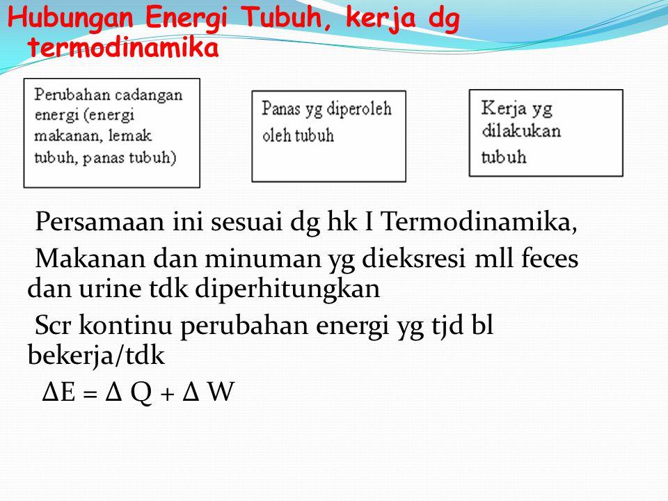 Hubungan Energi Tubuh, kerja dg termodinamika = + Persamaan ini sesuai dg hk I Termodinamika, Makanan dan minuman yg dieksresi mll feces dan urine tdk