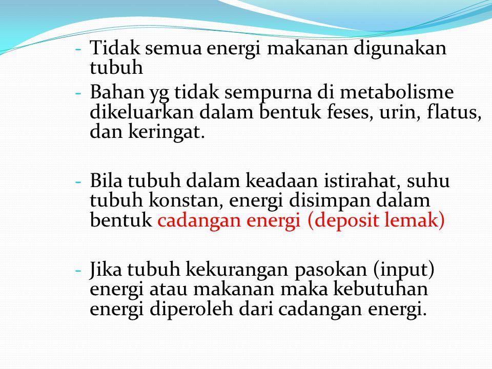 - Tidak semua energi makanan digunakan tubuh - Bahan yg tidak sempurna di metabolisme dikeluarkan dalam bentuk feses, urin, flatus, dan keringat. - Bi