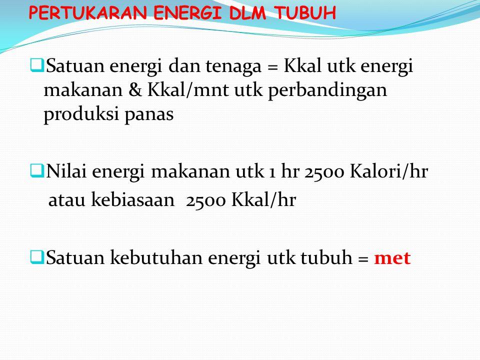 PERTUKARAN ENERGI DLM TUBUH  Satuan energi dan tenaga = Kkal utk energi makanan & Kkal/mnt utk perbandingan produksi panas  Nilai energi makanan utk