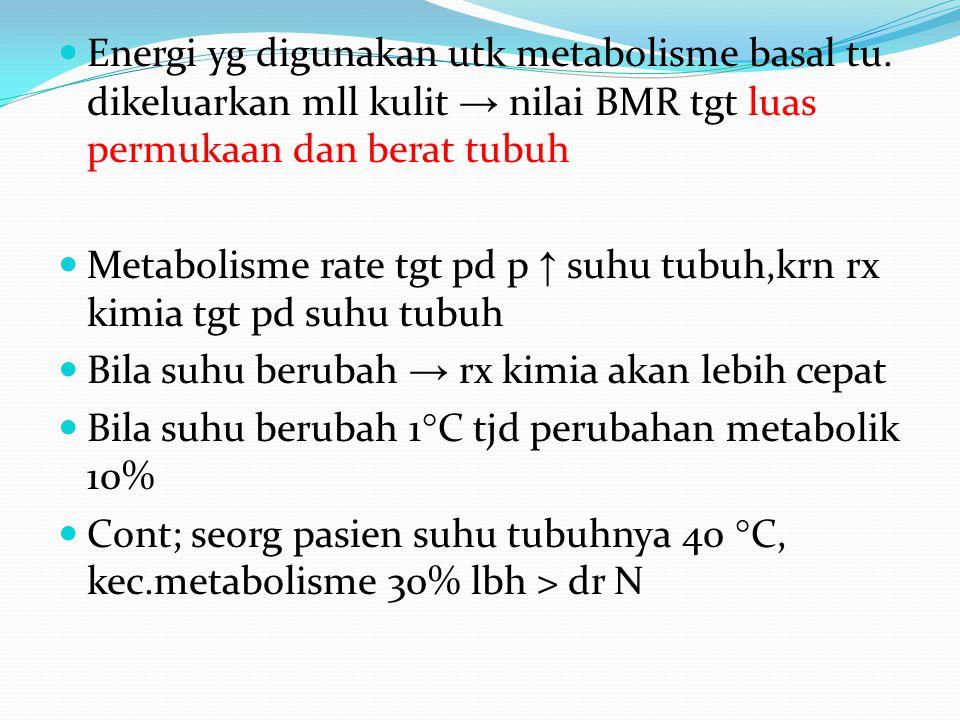 Energi yg digunakan utk metabolisme basal tu. dikeluarkan mll kulit → nilai BMR tgt luas permukaan dan berat tubuh Metabolisme rate tgt pd p ↑ suhu tu
