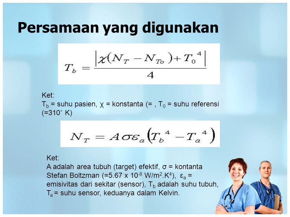 Persamaan yang digunakan Ket: T b = suhu pasien, χ = konstanta (=, T 0 = suhu referensi (=310˚ K) Ket: A adalah area tubuh (target) efektif, σ = konta