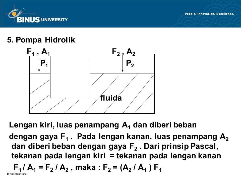 Bina Nusantara 5. Pompa Hidrolik F 1, A 1 F 2, A 2 P 1 P 2 fluida Lengan kiri, luas penampang A 1 dan diberi beban dengan gaya F 1. Pada lengan kanan,