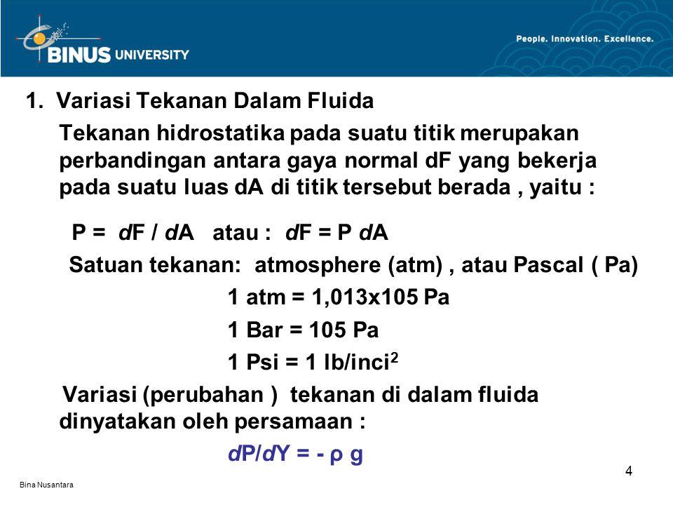 Bina Nusantara 1. Variasi Tekanan Dalam Fluida Tekanan hidrostatika pada suatu titik merupakan perbandingan antara gaya normal dF yang bekerja pada su