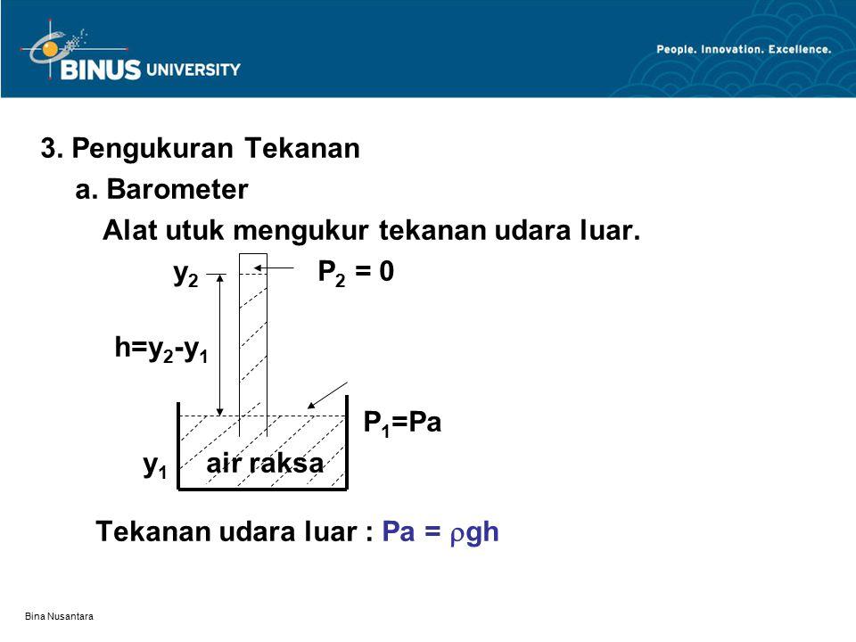 Bina Nusantara 3. Pengukuran Tekanan a. Barometer Alat utuk mengukur tekanan udara luar. y 2 P 2 = 0 h=y 2 -y 1 P 1 =Pa y 1 air raksa Tekanan udara lu