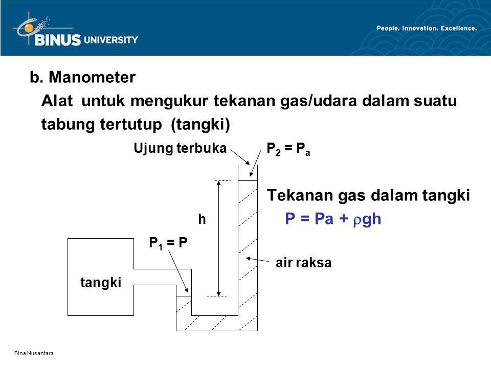 Bina Nusantara b. Manometer Alat untuk mengukur tekanan gas/udara dalam suatu tabung tertutup (tangki) Ujung terbuka P 2 = P a Tekanan gas dalam tangk