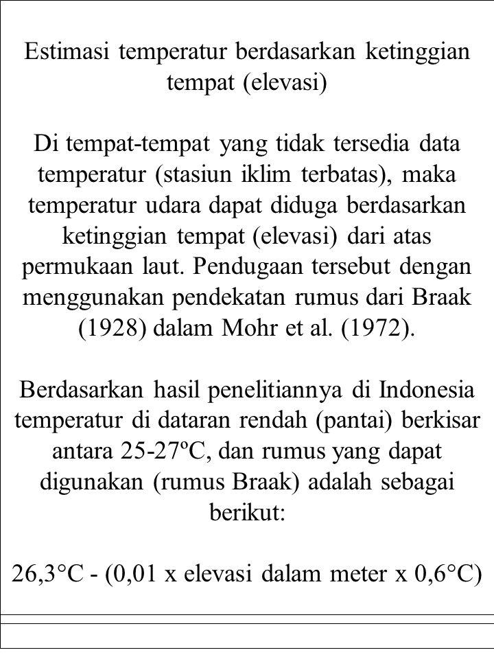 Estimasi temperatur berdasarkan ketinggian tempat (elevasi) Di tempat-tempat yang tidak tersedia data temperatur (stasiun iklim terbatas), maka temper