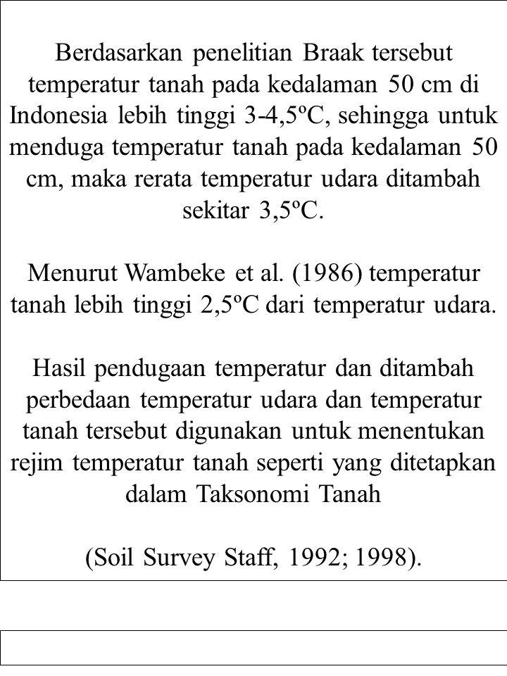 Berdasarkan penelitian Braak tersebut temperatur tanah pada kedalaman 50 cm di Indonesia lebih tinggi 3-4,5ºC, sehingga untuk menduga temperatur tanah