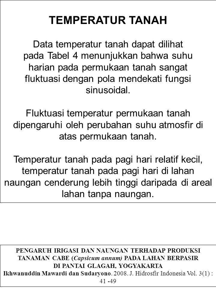 TEMPERATUR TANAH Data temperatur tanah dapat dilihat pada Tabel 4 menunjukkan bahwa suhu harian pada permukaan tanah sangat fluktuasi dengan pola mend