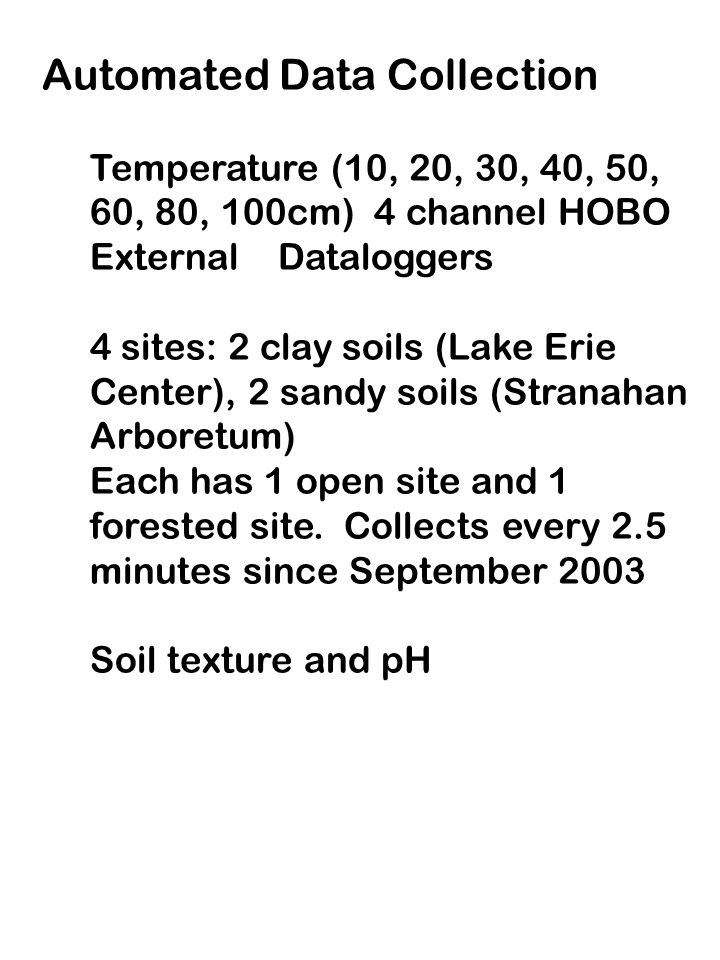Automated Data Collection Temperature (10, 20, 30, 40, 50, 60, 80, 100cm) 4 channel HOBO External Dataloggers 4 sites: 2 clay soils (Lake Erie Center)