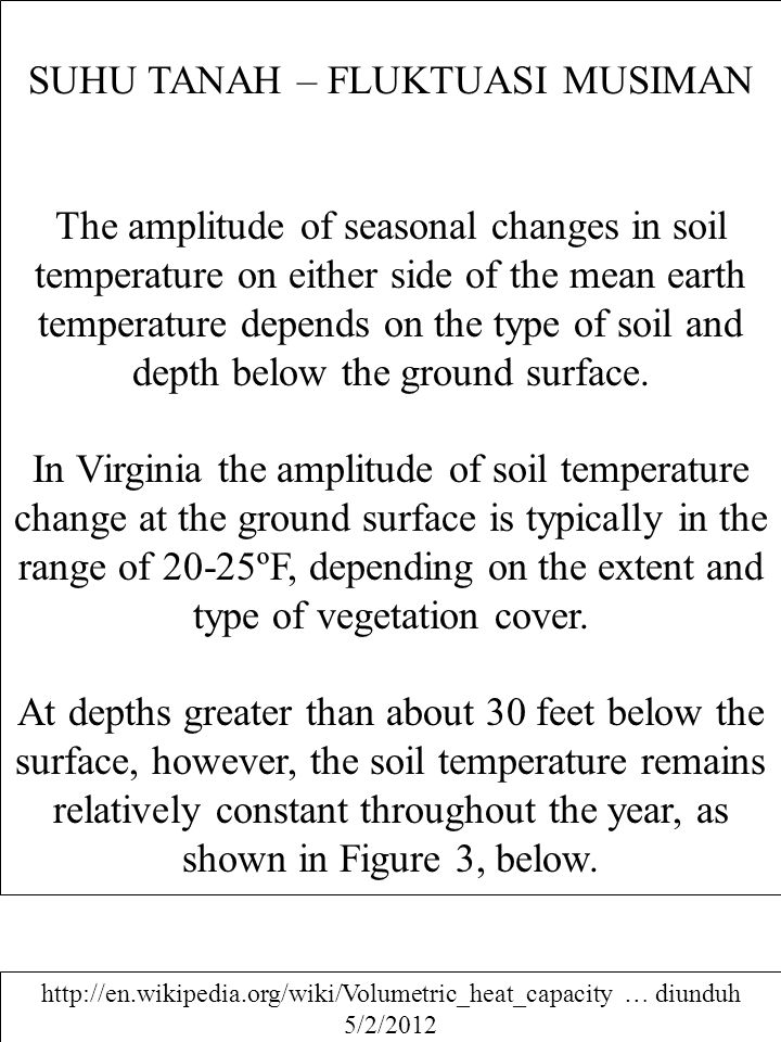 SUHU TANAH – FLUKTUASI MUSIMAN The amplitude of seasonal changes in soil temperature on either side of the mean earth temperature depends on the type